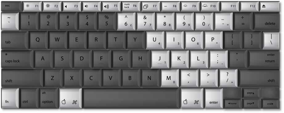 MacBook keyboard all keys shown and certain ones highlighted