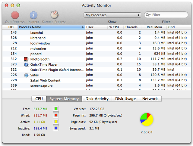 Use Activity Monitor To Read System Memory And Determine
