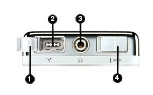 Image illustrating: 1. plastic flap, 2. port under flap, 3. round port, 4. rectangular switch