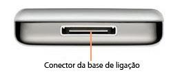 Imagem de um largo conector rectangular na parte inferior do iPod