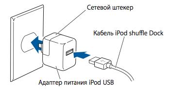 купить зарядку к iPod