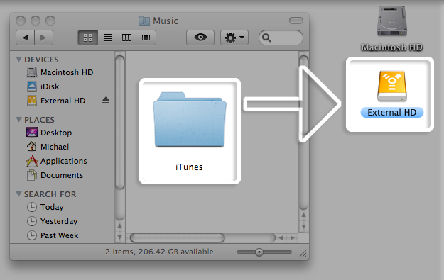 Dragging the iTunes folder to an external hard drive