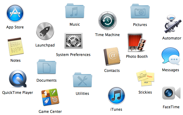 Icons on your Mac