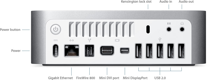 how to clean mac power port