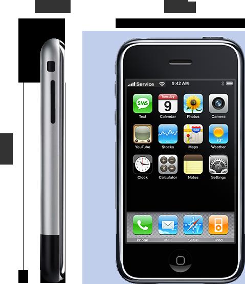 Dimensioni dell'iPhone originale