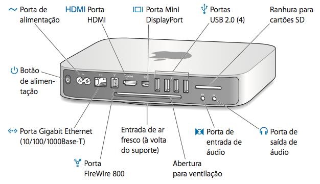 Фотографии TS4120-mini_mid2010-ports-001-pt_PT