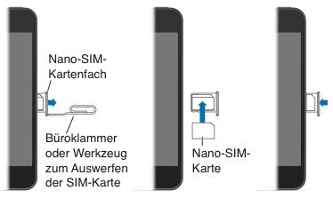 Iphone 5s Sim Karte Einlegen.So Entfernen Sie Sim Karte Iphone 5 Apple Community