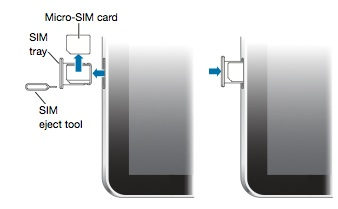 Iphone And Ipad How To Remove The Sim Card Apple Support