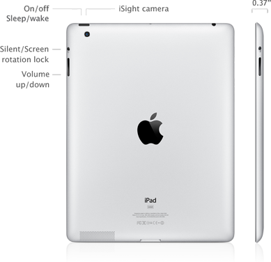 How To Identify iPad modelsIpad 3 Back Png