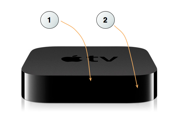 Apple TV 2nd and 3rd generation Guide to ports and connectors