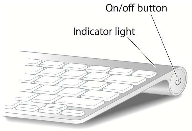 Keyboard indicator light and button