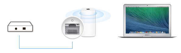 how to make wifi automatically connect mac